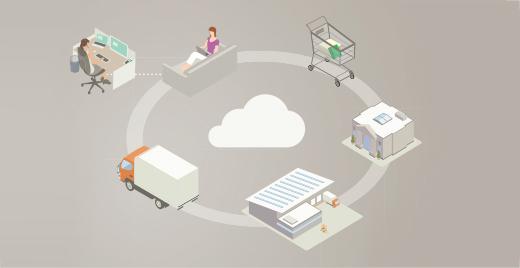 7edge containerization continuous integration continuous delivery ci cd