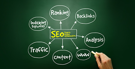 Off-page optimization to attract high-quality backlinks